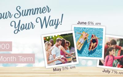 Summer Personal Loans Header